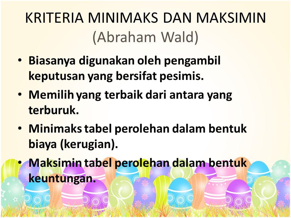 KRITERIA MINIMAKS DAN MAKSIMIN (Abraham Wald)