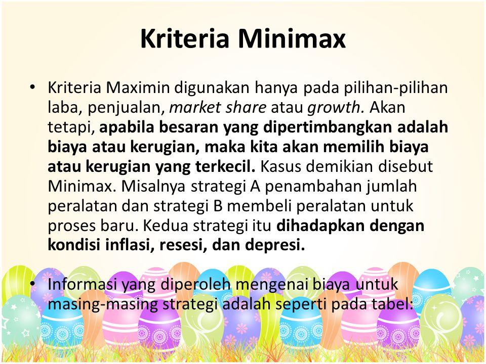 Kriteria Minimax