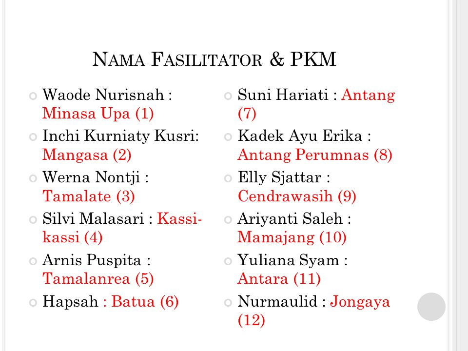 Nama Fasilitator & PKM Waode Nurisnah : Minasa Upa (1)