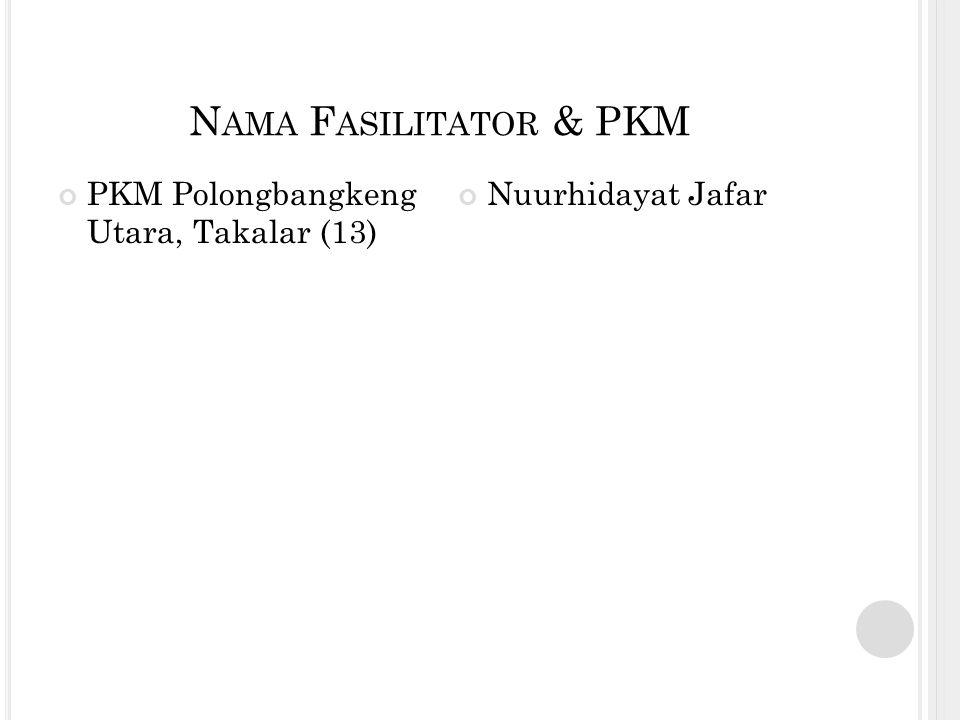 Nama Fasilitator & PKM PKM Polongbangkeng Utara, Takalar (13)