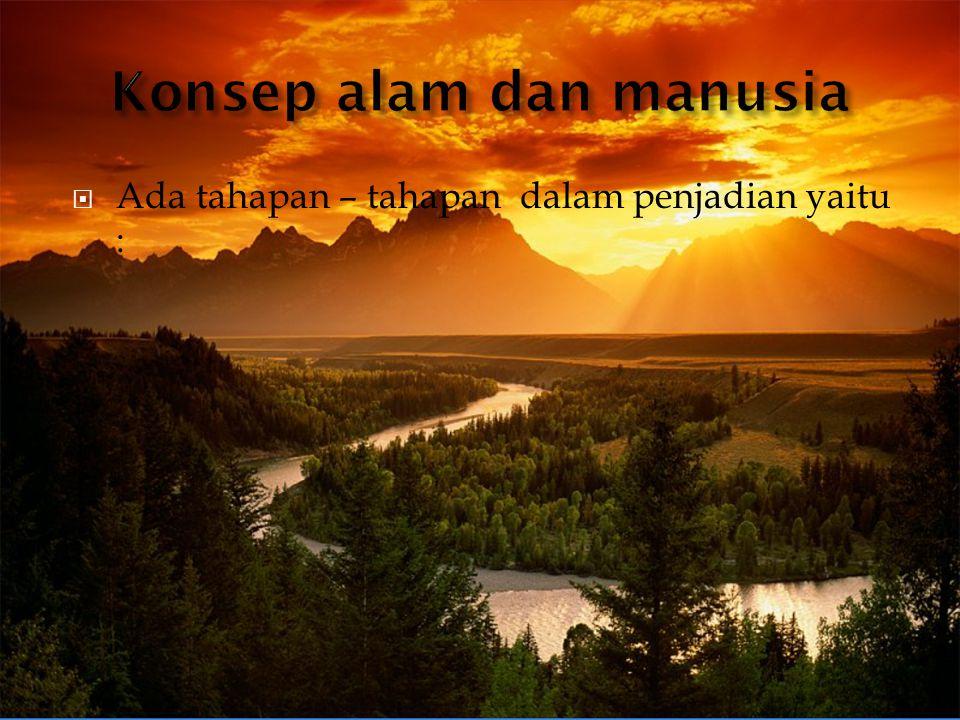Konsep alam dan manusia