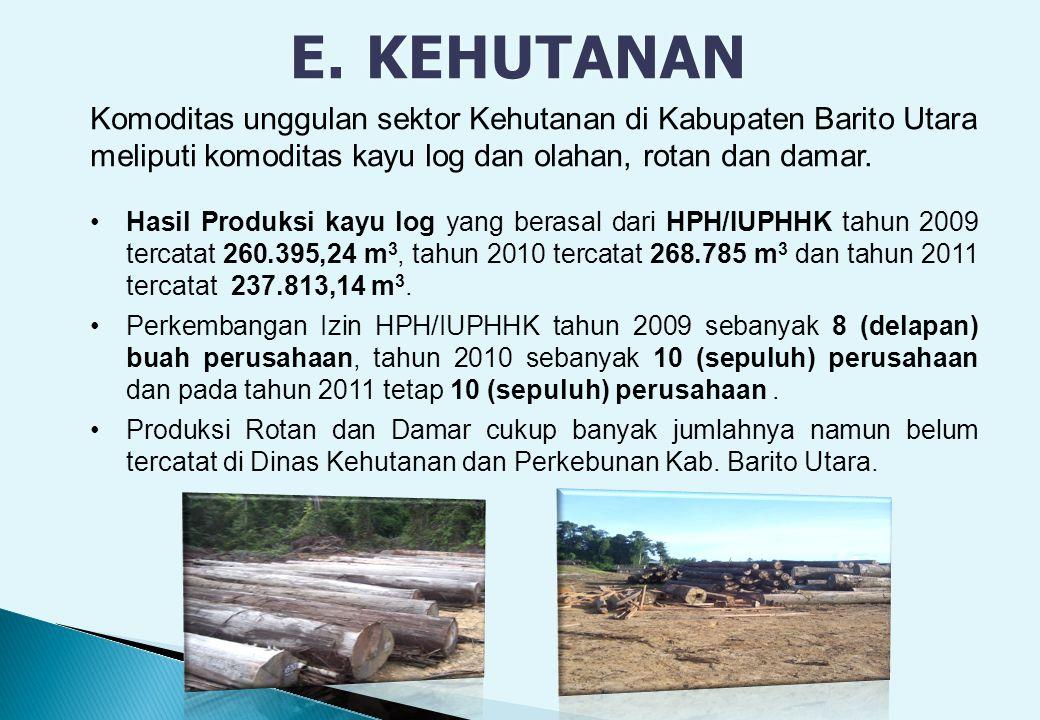 E. KEHUTANAN Komoditas unggulan sektor Kehutanan di Kabupaten Barito Utara meliputi komoditas kayu log dan olahan, rotan dan damar.