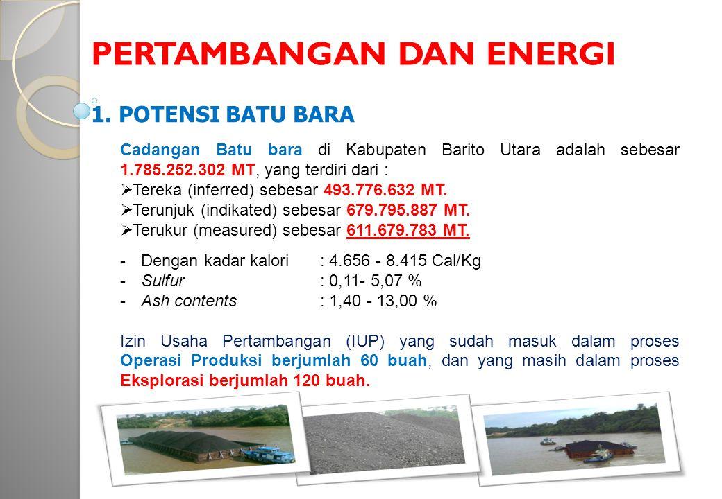 PERTAMBANGAN DAN ENERGI