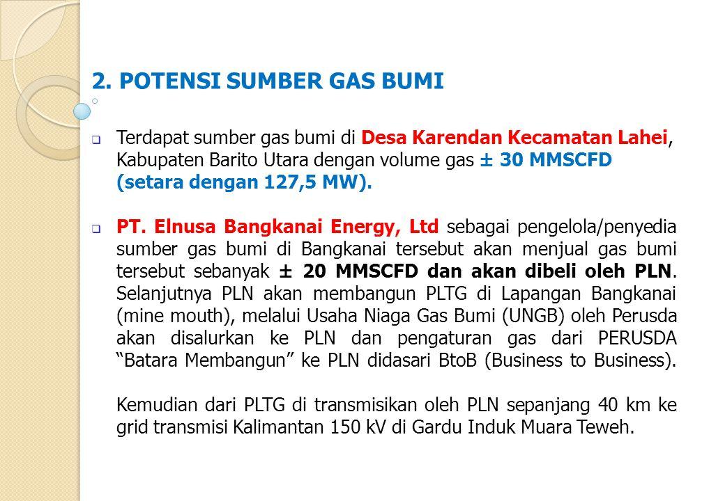 2. POTENSI SUMBER GAS BUMI