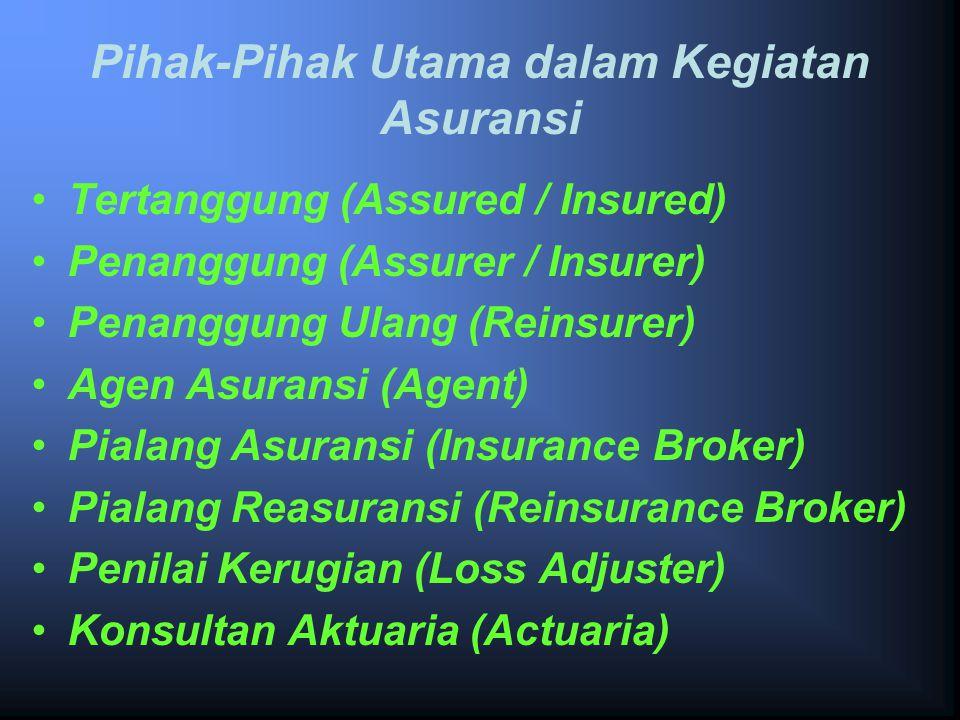 Pihak-Pihak Utama dalam Kegiatan Asuransi