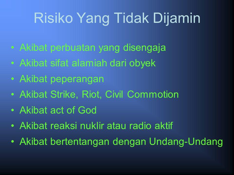 Risiko Yang Tidak Dijamin