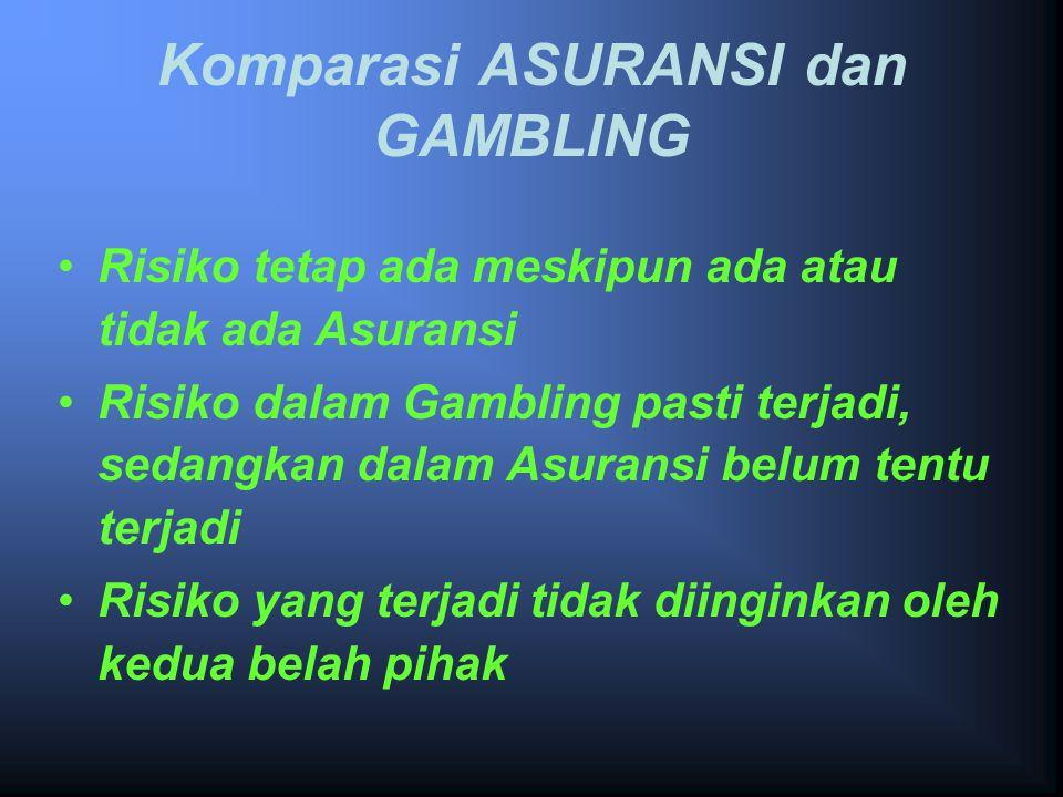 Komparasi ASURANSI dan GAMBLING