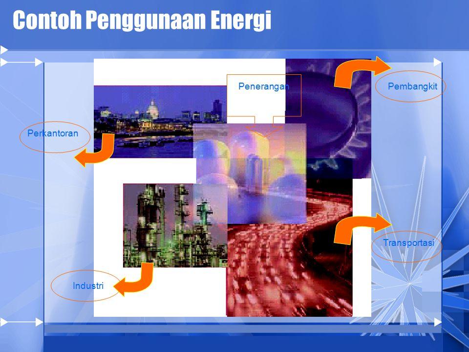 Contoh Penggunaan Energi