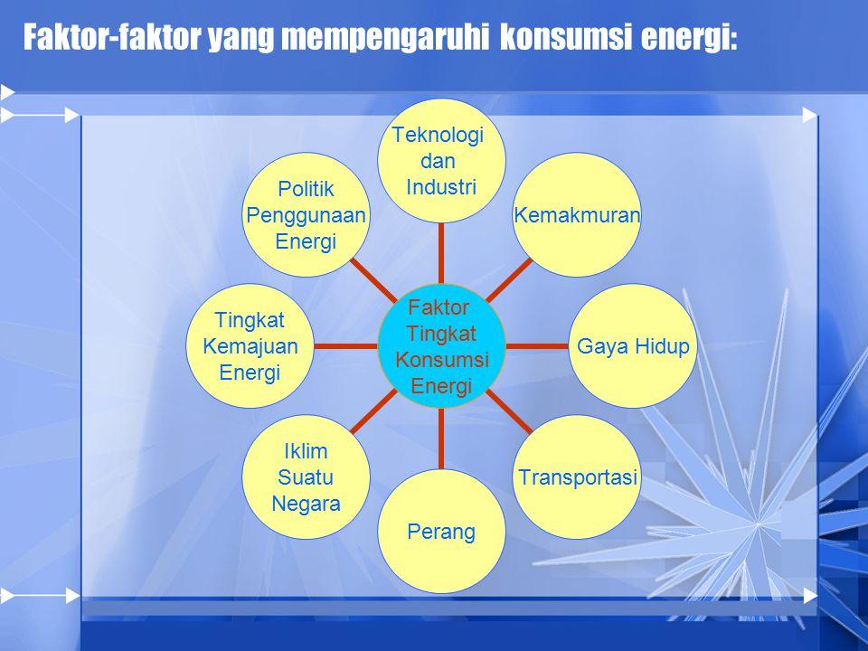Faktor-faktor yang mempengaruhi konsumsi energi: