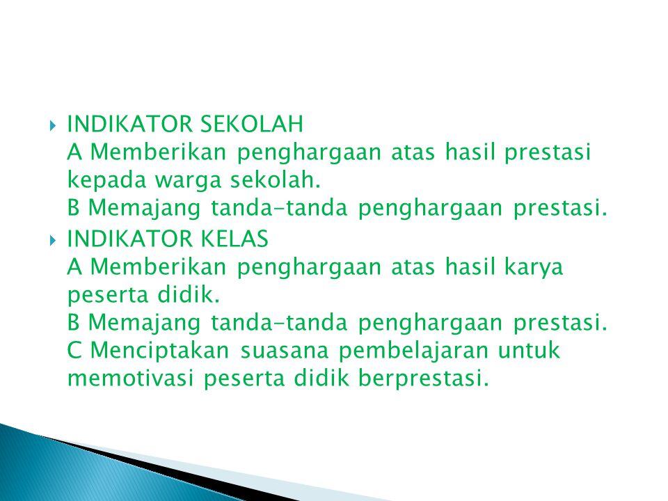INDIKATOR SEKOLAH A Memberikan penghargaan atas hasil prestasi kepada warga sekolah. B Memajang tanda-tanda penghargaan prestasi.