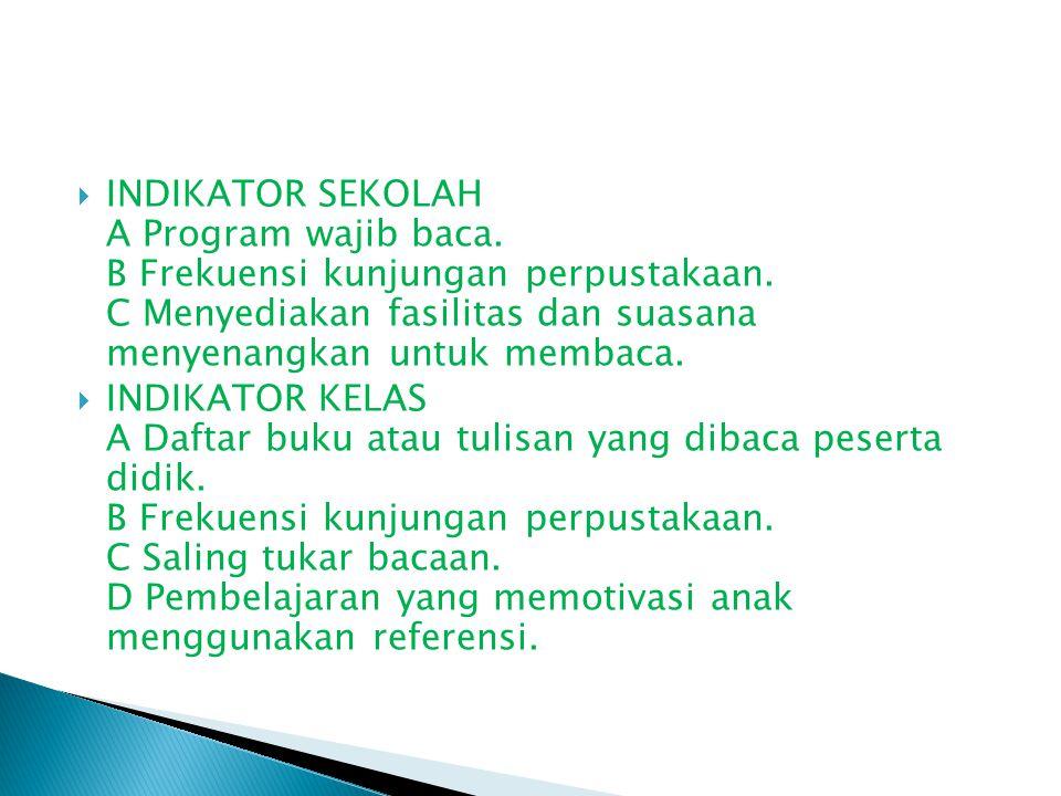 INDIKATOR SEKOLAH A Program wajib baca