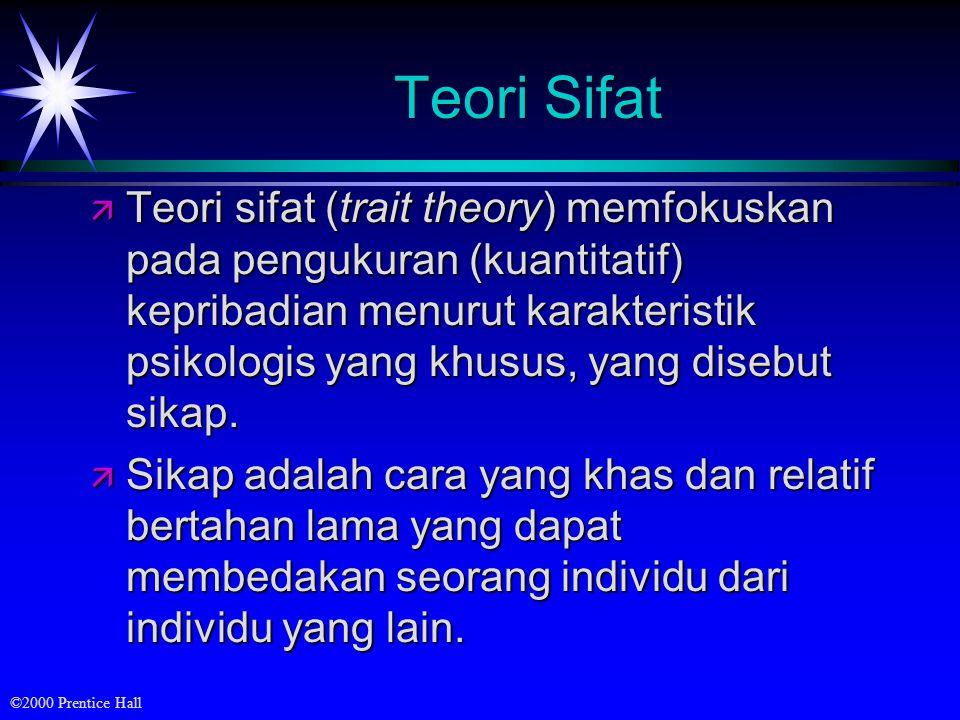 Teori Sifat