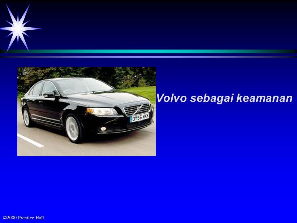 Volvo sebagai keamanan