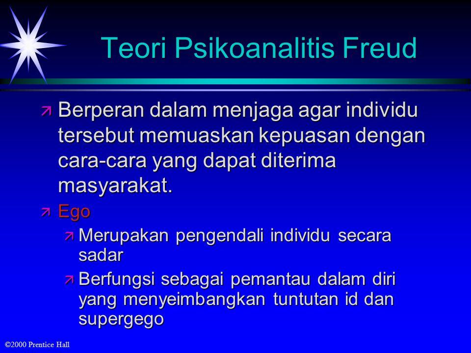 Teori Psikoanalitis Freud