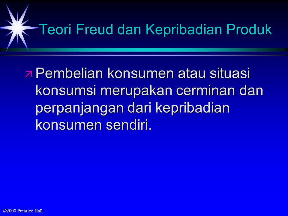Teori Freud dan Kepribadian Produk