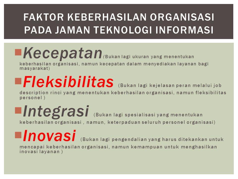 faktor keberhasilan organisasi pada jaman teknologi informasi
