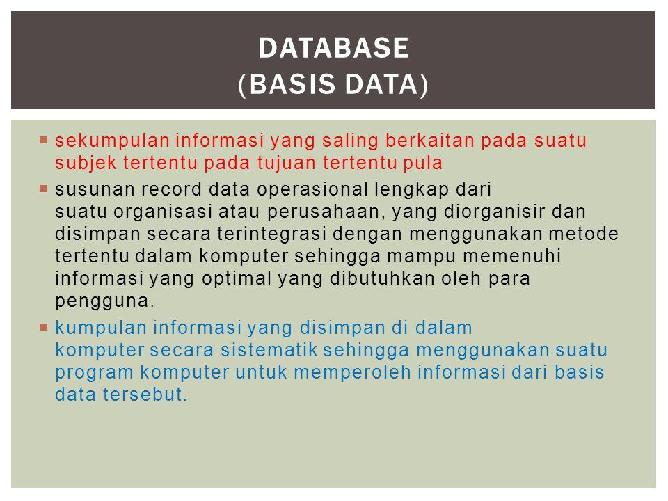 Database (basis data) sekumpulan informasi yang saling berkaitan pada suatu subjek tertentu pada tujuan tertentu pula.