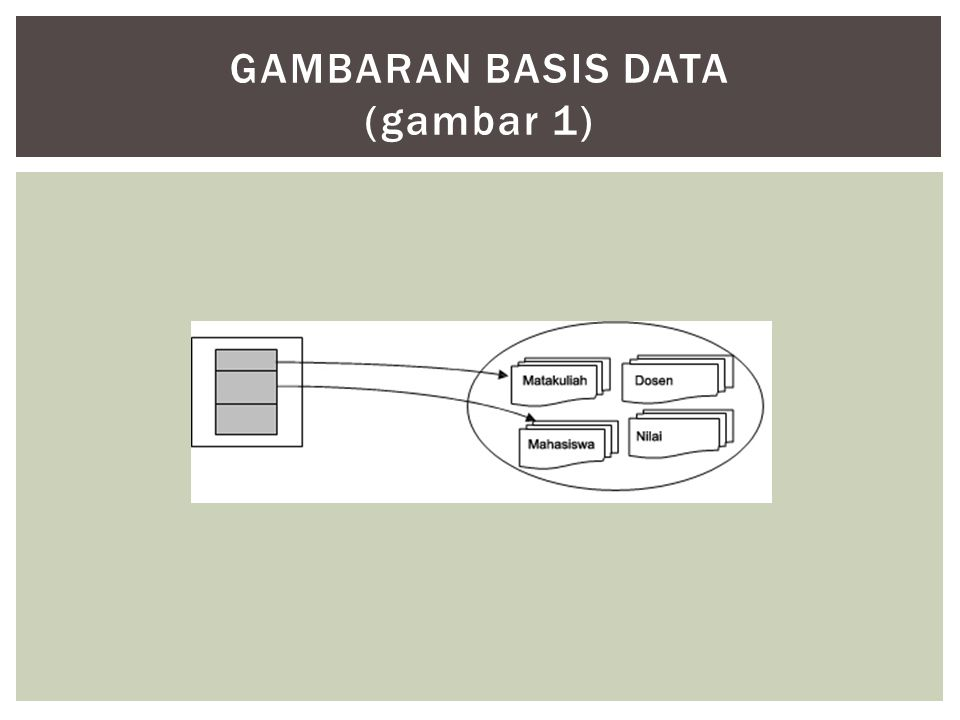 Gambaran basis data (gambar 1)