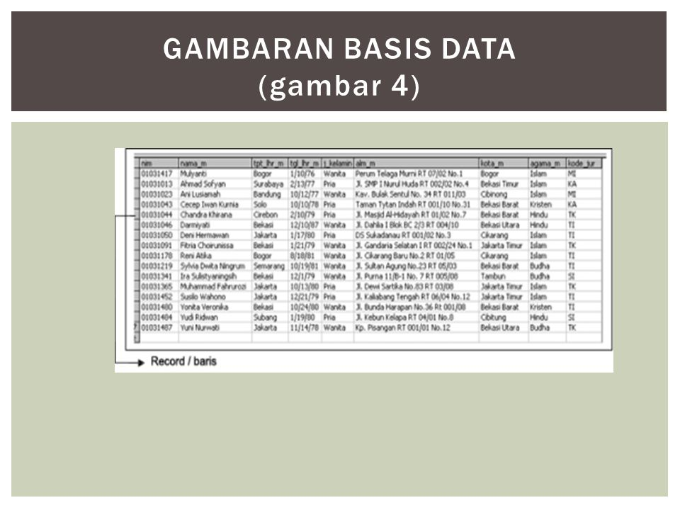 Gambaran basis data (gambar 4)