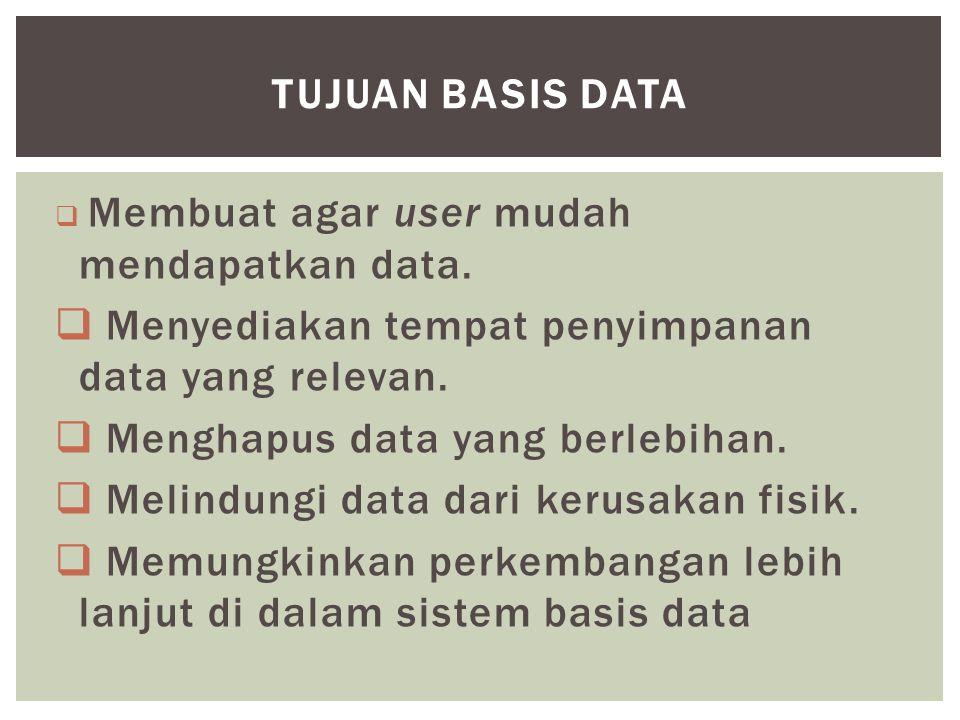 Menyediakan tempat penyimpanan data yang relevan.