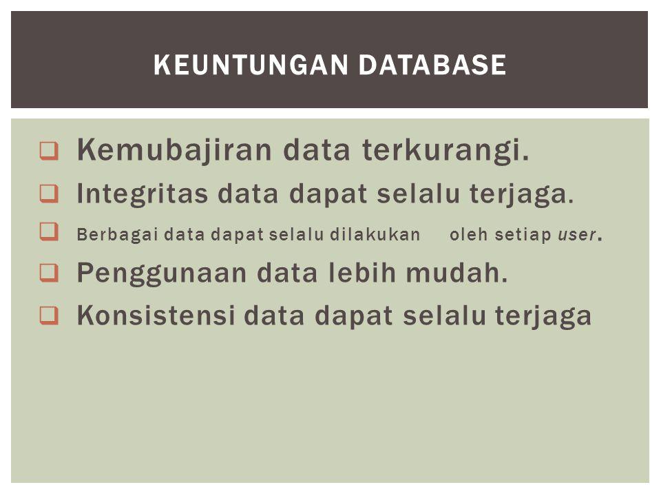 Keuntungan Database Kemubajiran data terkurangi.