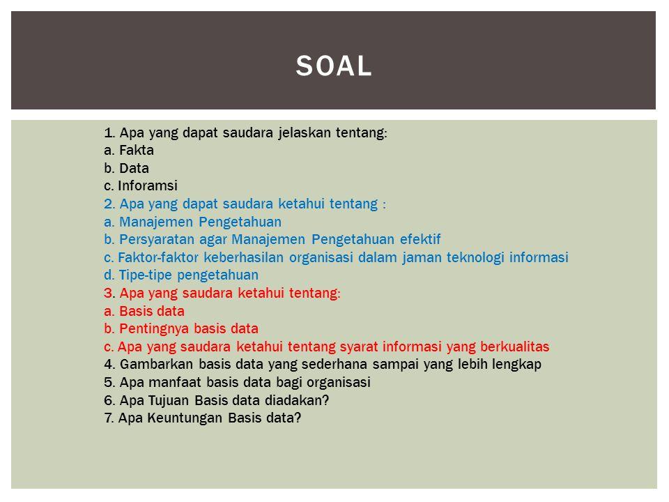 Soal 1. Apa yang dapat saudara jelaskan tentang: a. Fakta b. Data
