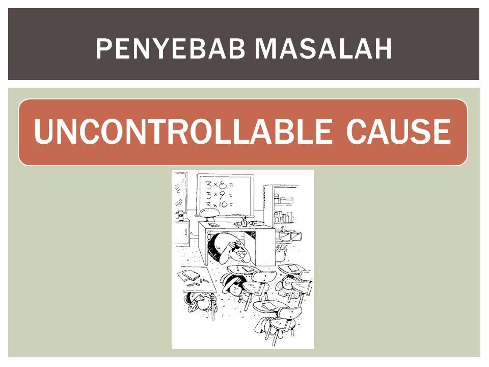 PENYEBAB MASALAH UNCONTROLLABLE CAUSE