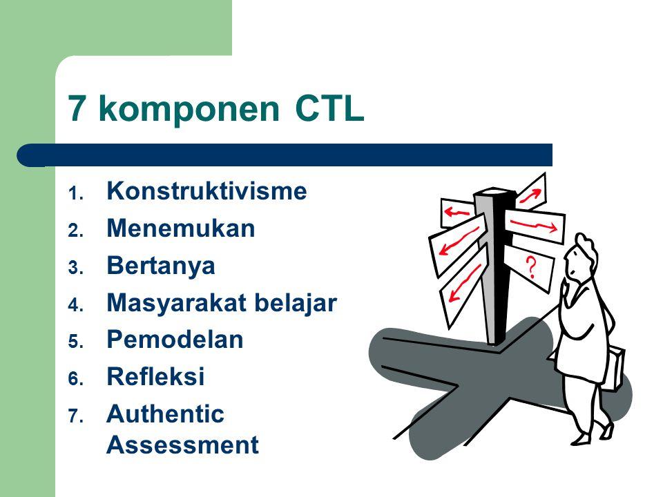 7 komponen CTL Konstruktivisme Menemukan Bertanya Masyarakat belajar