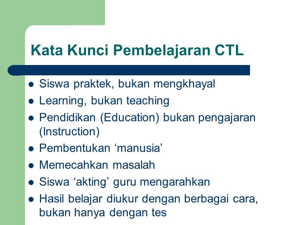 Kata Kunci Pembelajaran CTL