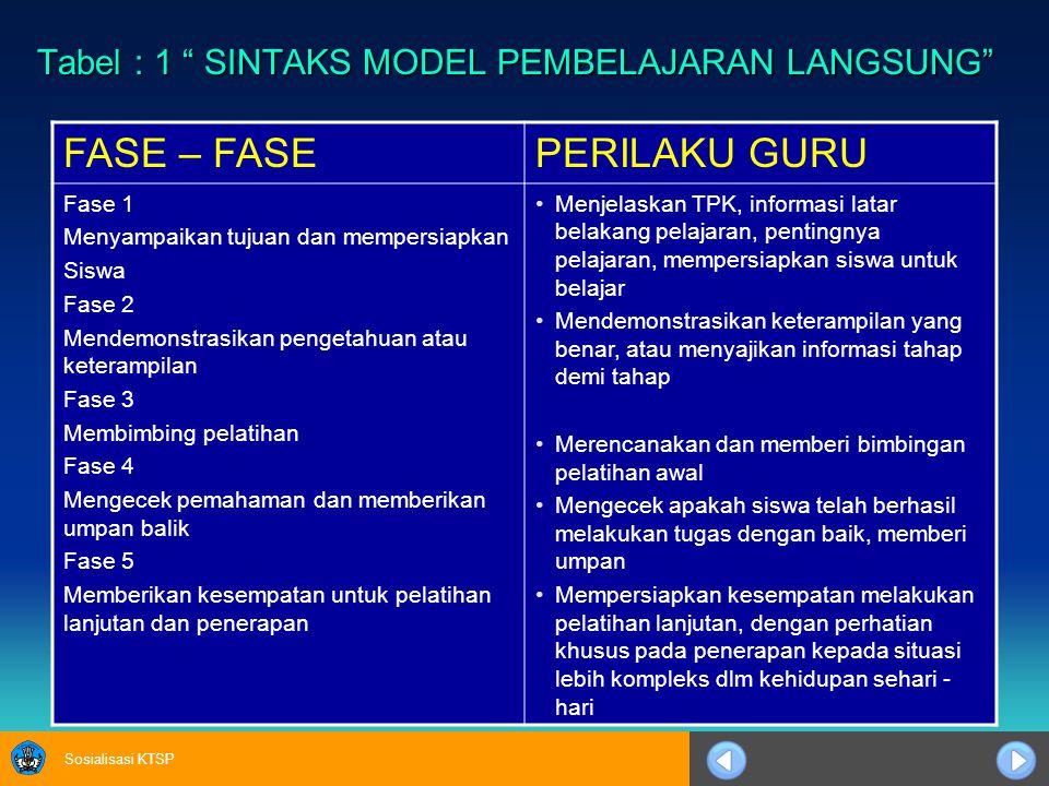 Tabel : 1 SINTAKS MODEL PEMBELAJARAN LANGSUNG