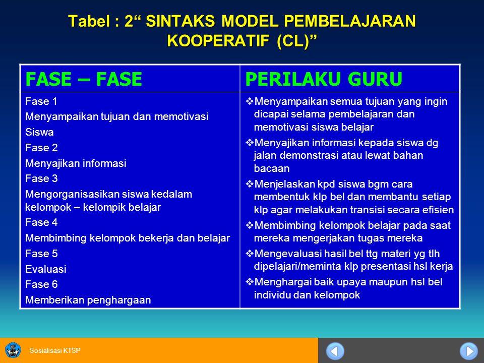 Tabel : 2 SINTAKS MODEL PEMBELAJARAN KOOPERATIF (CL)