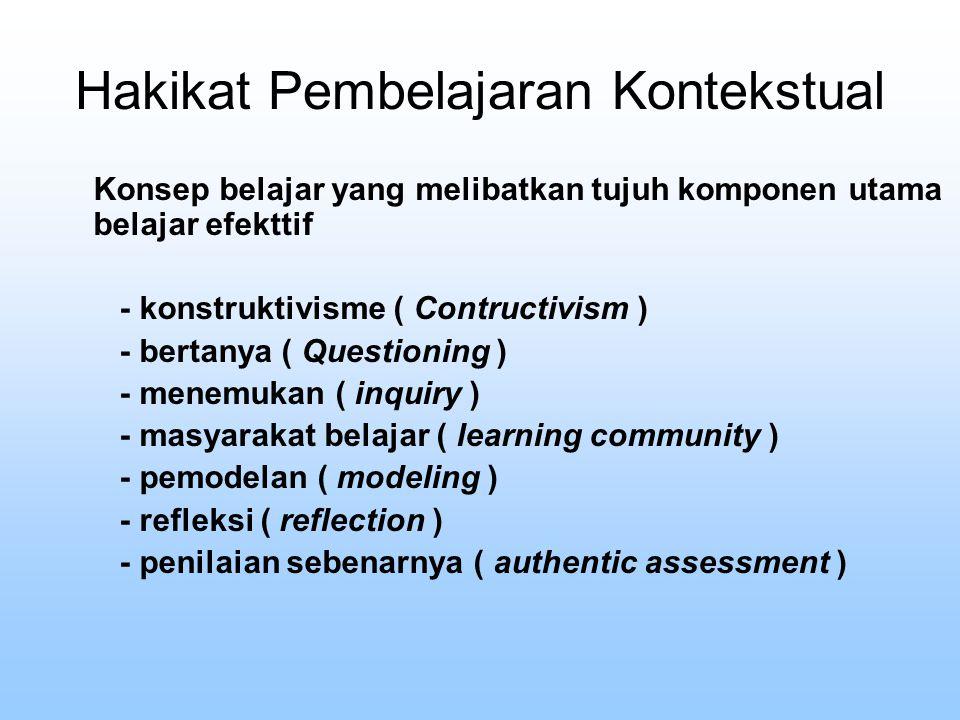 Hakikat Pembelajaran Kontekstual