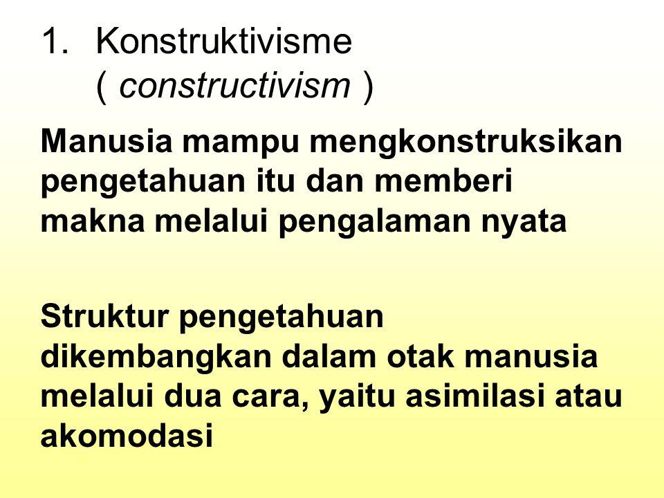 Konstruktivisme ( constructivism )