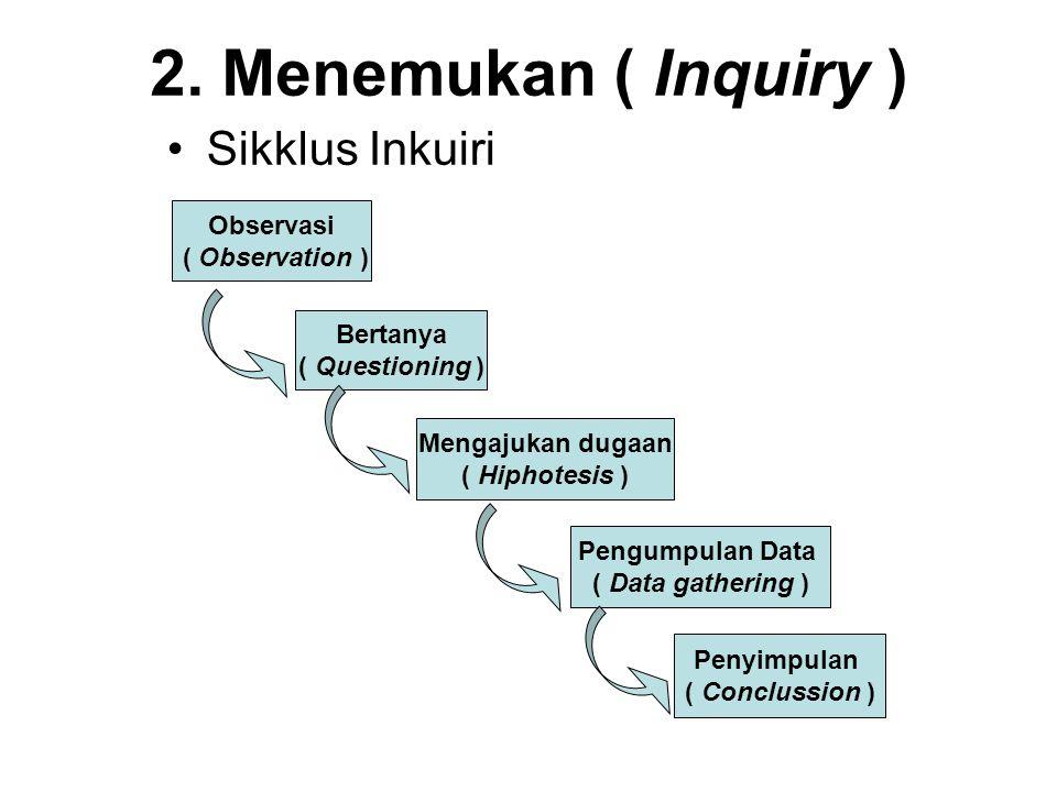 2. Menemukan ( Inquiry ) Sikklus Inkuiri Observasi ( Observation )