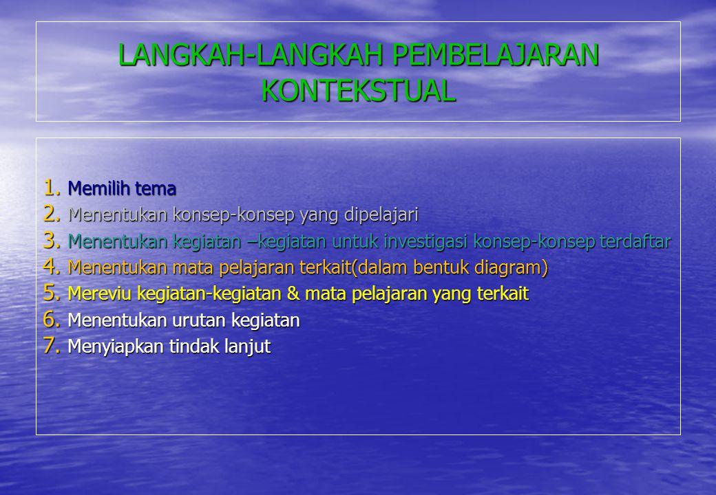 LANGKAH-LANGKAH PEMBELAJARAN KONTEKSTUAL