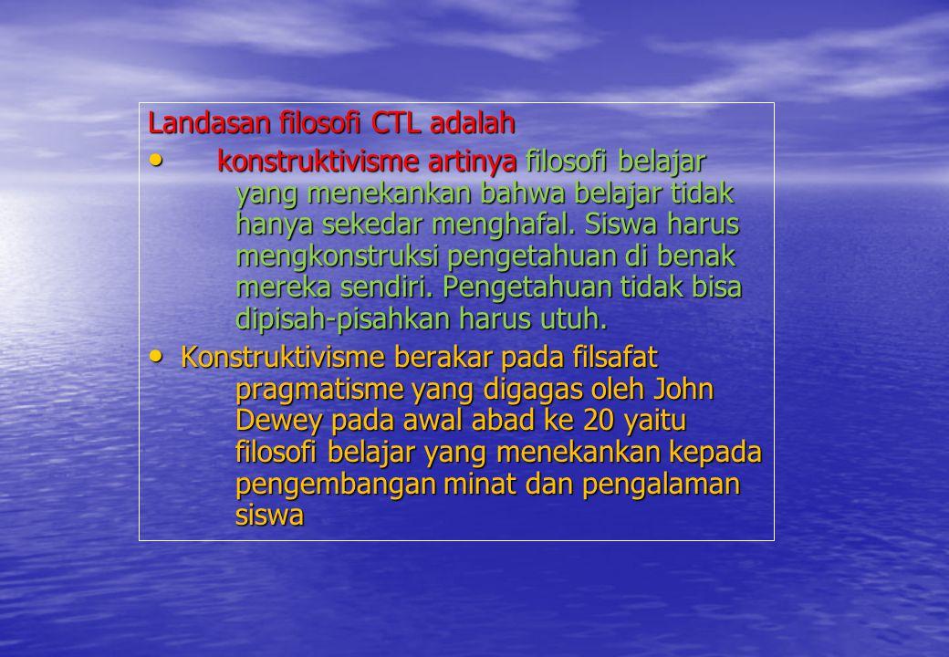 Landasan filosofi CTL adalah