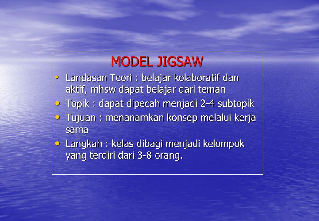 MODEL JIGSAW Landasan Teori : belajar kolaboratif dan aktif, mhsw dapat belajar dari teman. Topik : dapat dipecah menjadi 2-4 subtopik.