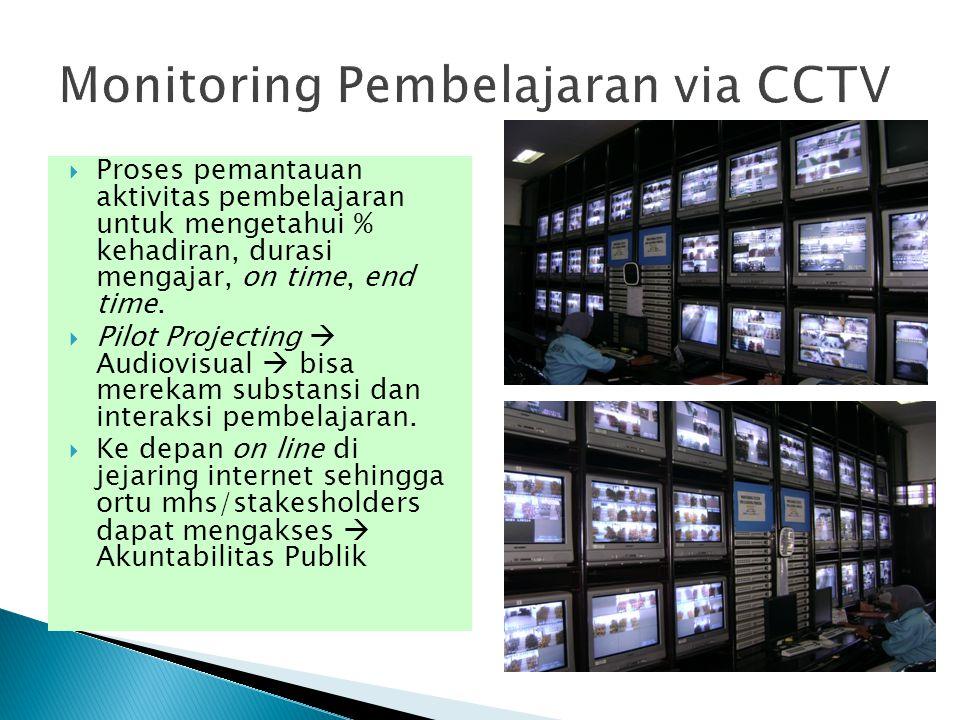 Monitoring Pembelajaran via CCTV