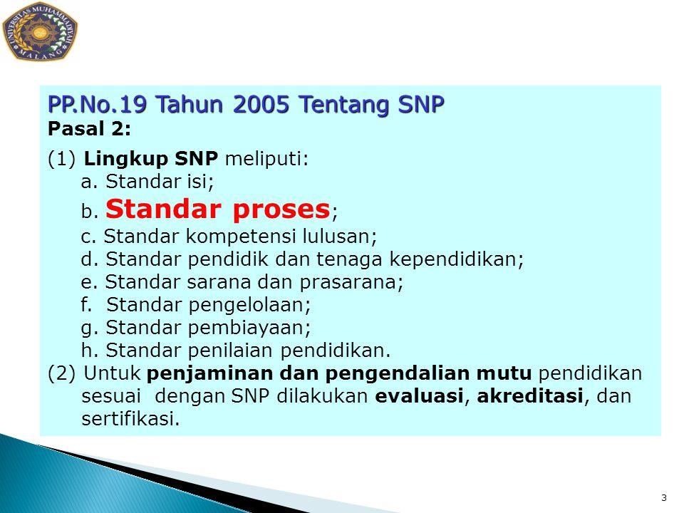 PP.No.19 Tahun 2005 Tentang SNP Pasal 2: (1) Lingkup SNP meliputi: