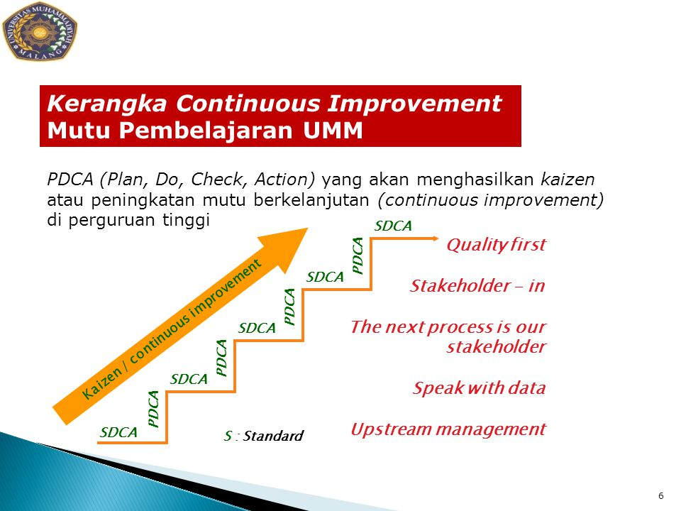 Kerangka Continuous Improvement Mutu Pembelajaran UMM