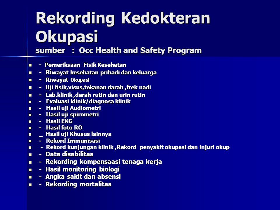 Rekording Kedokteran Okupasi sumber : Occ Health and Safety Program