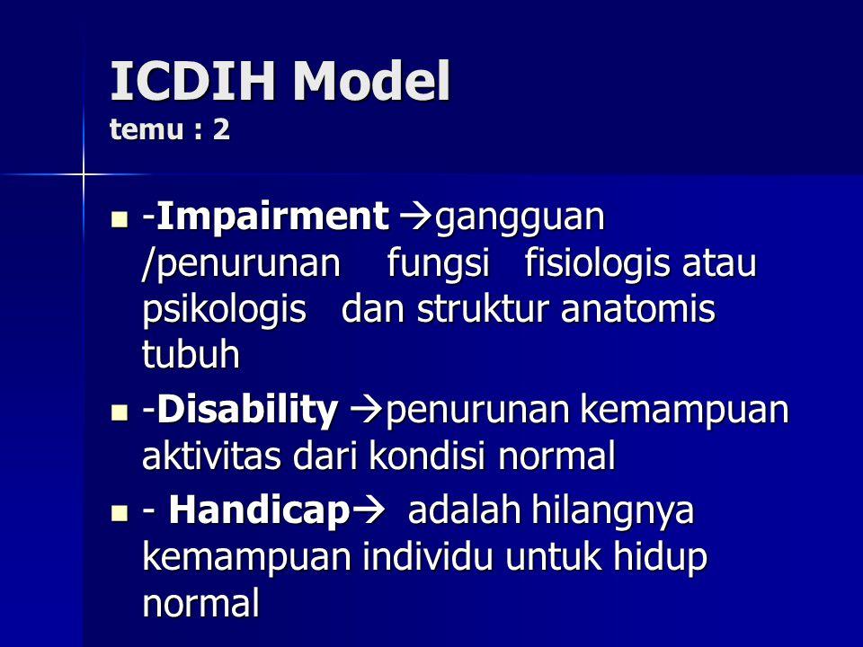 ICDIH Model temu : 2 -Impairment gangguan /penurunan fungsi fisiologis atau psikologis dan struktur anatomis tubuh.