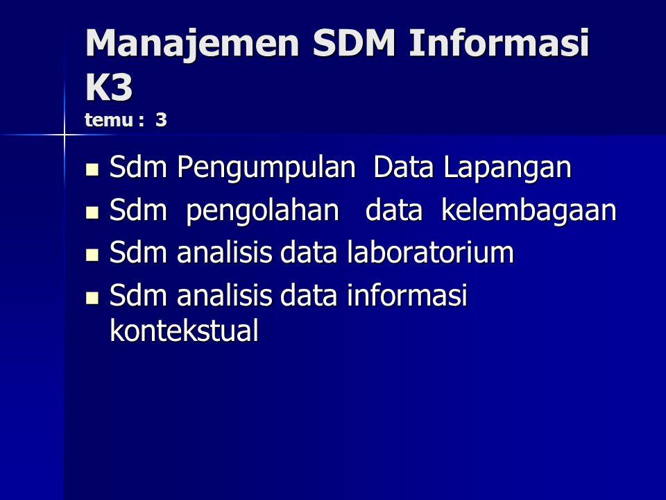Manajemen SDM Informasi K3 temu : 3