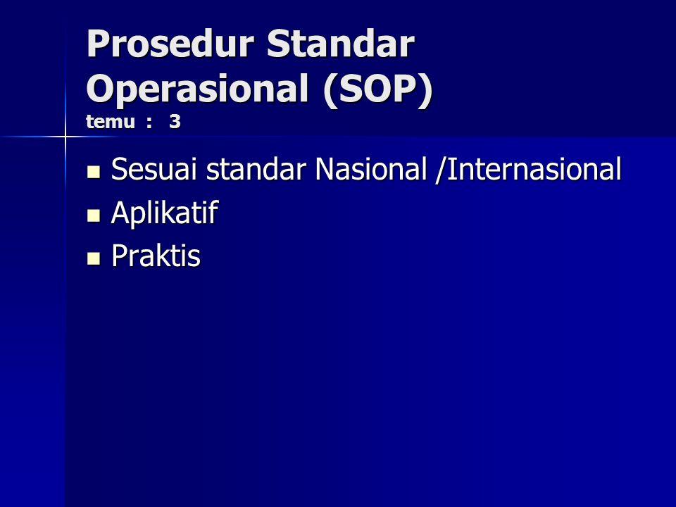 Prosedur Standar Operasional (SOP) temu : 3