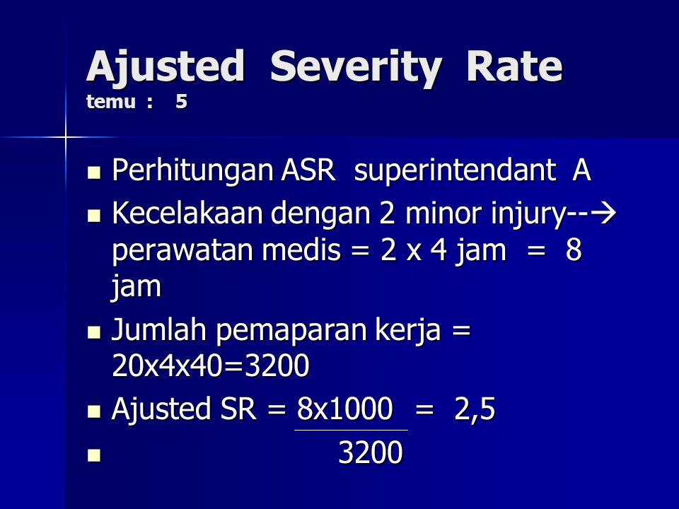 Ajusted Severity Rate temu : 5