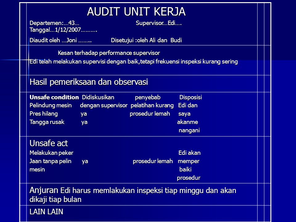 AUDIT UNIT KERJA Kesan terhadap performance supervisor