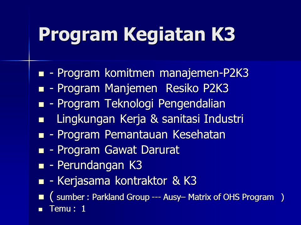 Program Kegiatan K3 - Program komitmen manajemen-P2K3