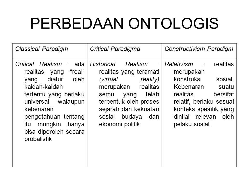 PERBEDAAN ONTOLOGIS Classical Paradigm Critical Paradigma
