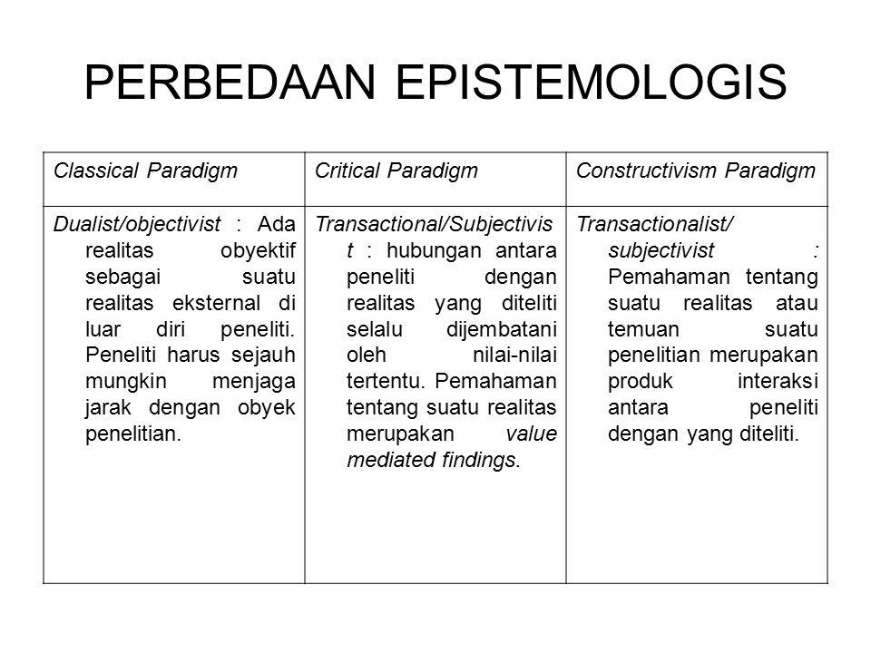 PERBEDAAN EPISTEMOLOGIS