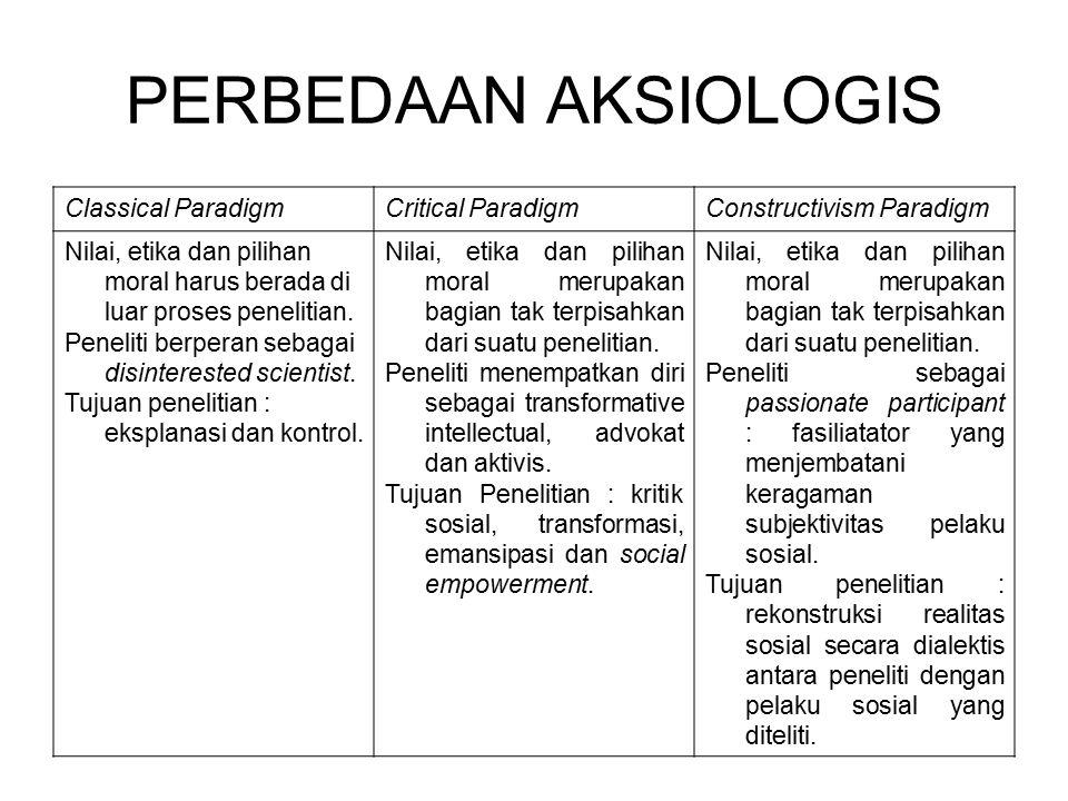 PERBEDAAN AKSIOLOGIS Classical Paradigm Critical Paradigm